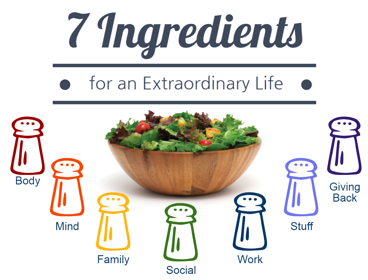7 Ingredients for an Extraordinary Life