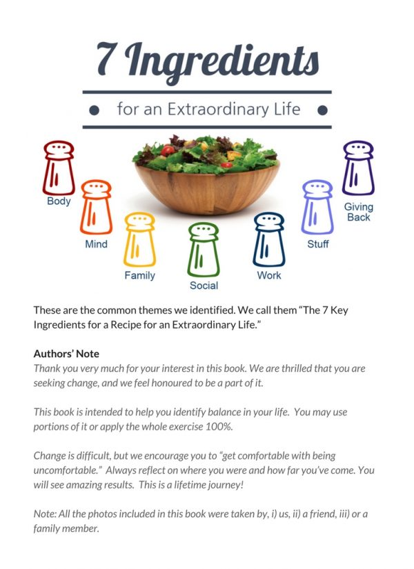 A Recipe For An Extraordinary Life - KW Professional Organizers - Emilio Jose Garcia and Samantha Kristoferson - Sample Page